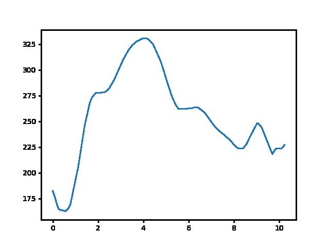 Kétbodony-Becske magasság