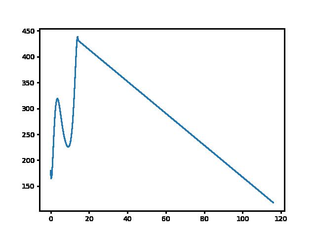 Kétbodony-Cserhátsurány magasság