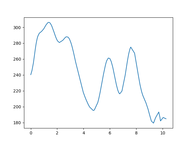 Szandaváralja-Cserhátsurány magasság