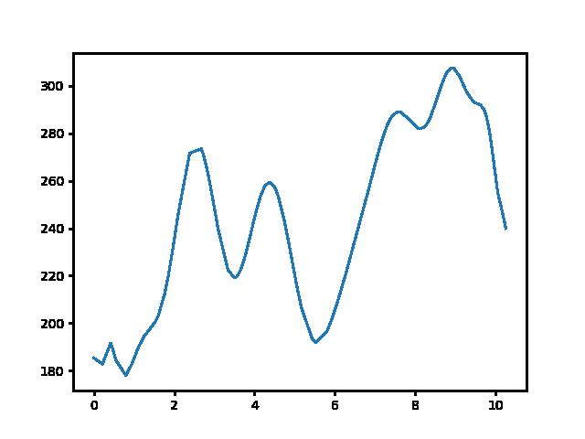 Cserhátsurány-Szandaváralja magasság