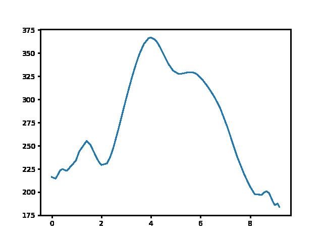Nógrádsipek-Cserhátsurány magasság