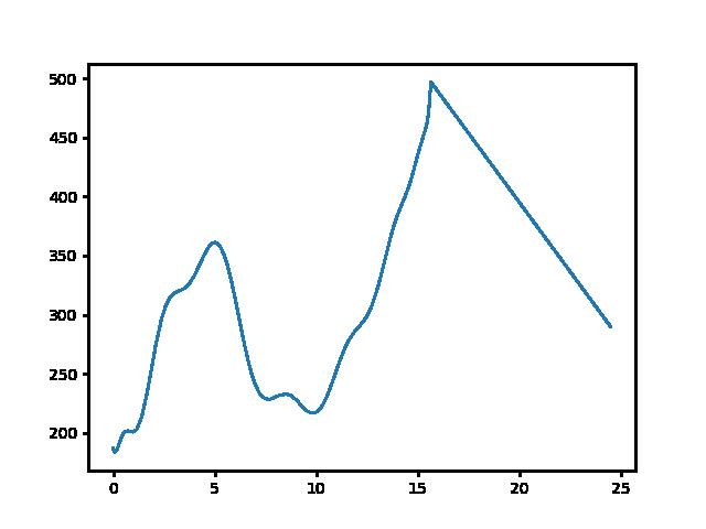 Cserhátsurány-Hollókő magasság